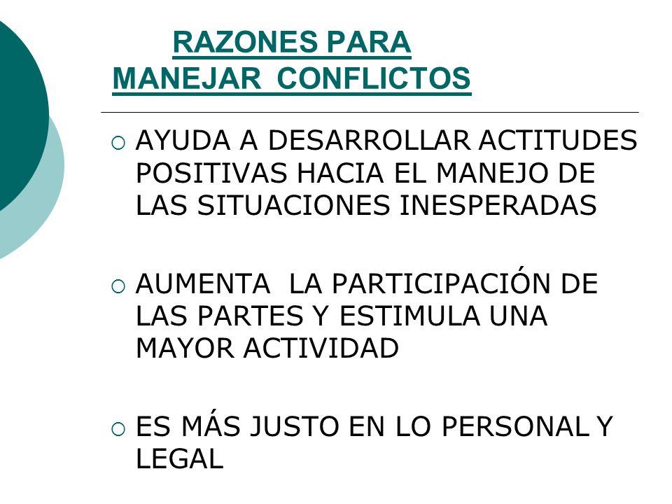 RAZONES PARA MANEJAR CONFLICTOS EL CONFLICTO ES PARTE DEL ORDEN NATURAL EL MANEJO ADECUADO REDUCE ACCIONES DE VIOLENCIA, VANDALISMO, RESENTIMIENTOS, R