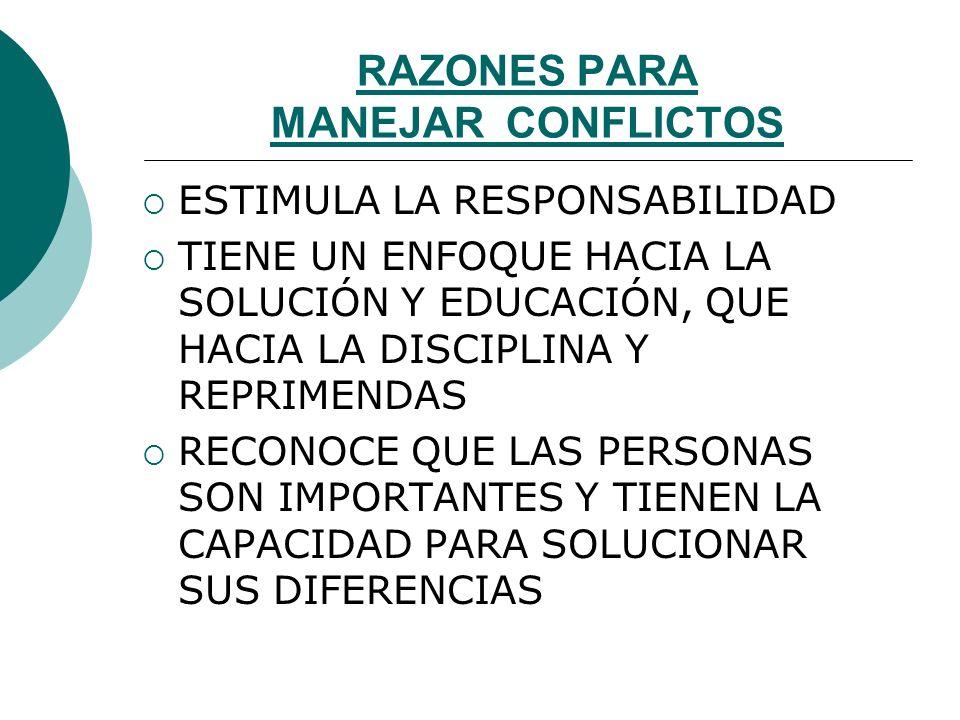 RAZONES PARA MANEJAR CONFLICTOS AYUDA A DESARROLLAR ACTITUDES POSITIVAS HACIA EL MANEJO DE LAS SITUACIONES INESPERADAS AUMENTA LA PARTICIPACIÓN DE LAS