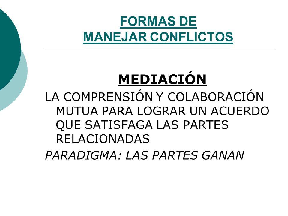 FORMAS DE MANEJAR CONFLICTOS NEGOCIACIÓN HACE CONCESIONES Y BUSCA UN ACUERDO QUE SATISFAGA INTERESES COMUNES PARADIGAMA: AMBOS GANAN CONCILIACIÓN BUSC
