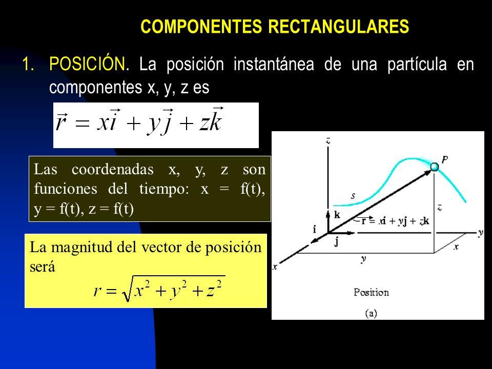 COMPONENTES RECTANGULARES 1.POSICIÓN. La posición instantánea de una partícula en componentes x, y, z es Las coordenadas x, y, z son funciones del tie