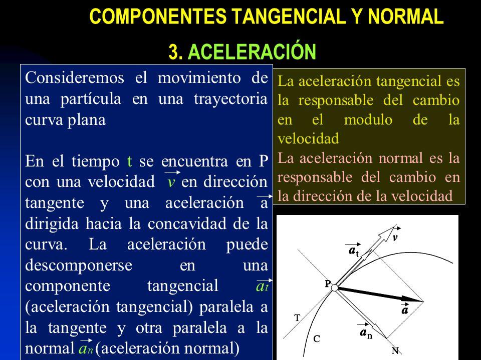 COMPONENTES TANGENCIAL Y NORMAL 3. ACELERACIÓN Consideremos el movimiento de una partícula en una trayectoria curva plana En el tiempo t se encuentra