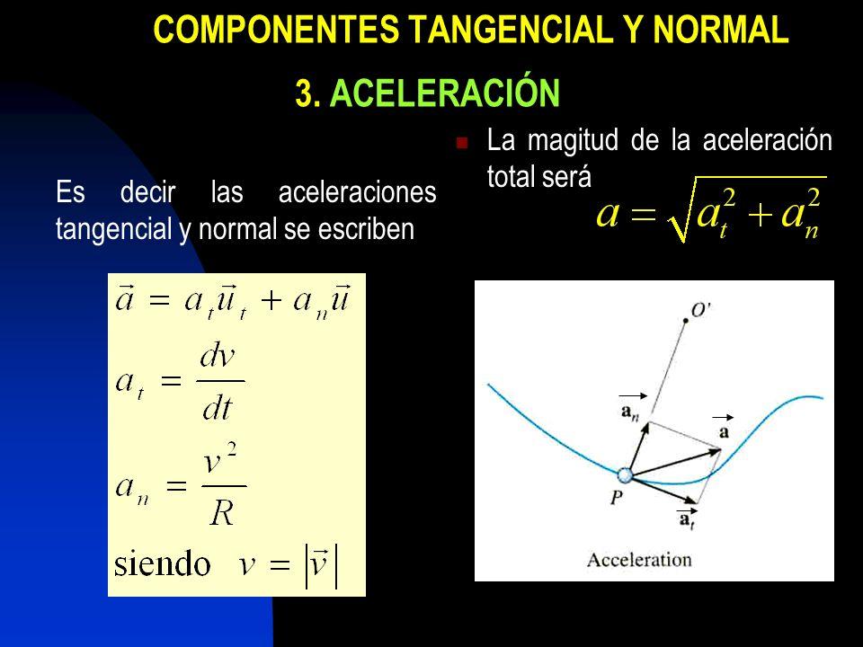 COMPONENTES TANGENCIAL Y NORMAL 3. ACELERACIÓN Es decir las aceleraciones tangencial y normal se escriben La magitud de la aceleración total será