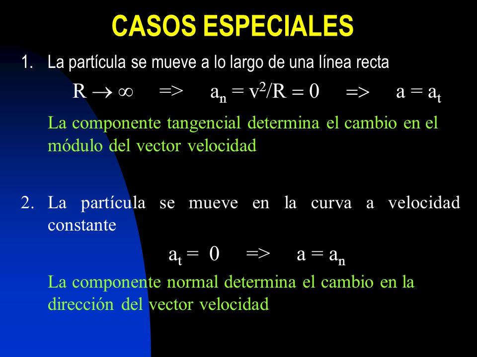 CASOS ESPECIALES 1.La partícula se mueve a lo largo de una línea recta R => a n = v 2 /R a = a t La componente tangencial determina el cambio en el mó