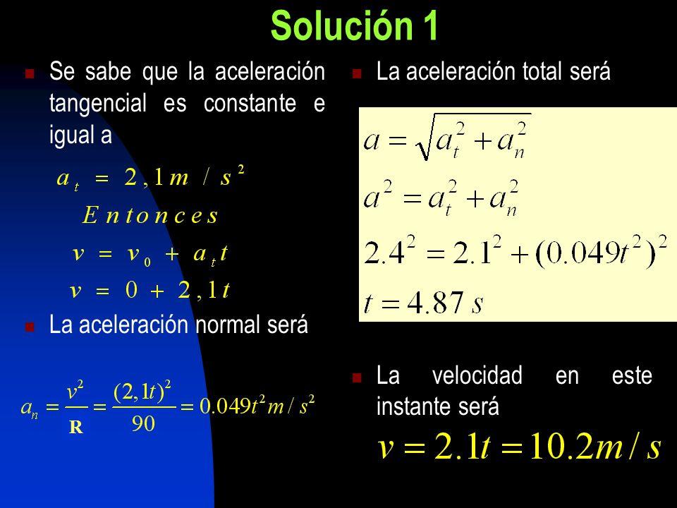 Solución 1 Se sabe que la aceleración tangencial es constante e igual a La aceleración normal será La aceleración total será La velocidad en este inst