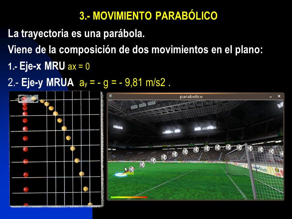3.- MOVIMIENTO PARABÓLICO La trayectoria es una parábola. Viene de la composición de dos movimientos en el plano: 1.- Eje-x MRU ax = 0 2.- Eje-y MRUA
