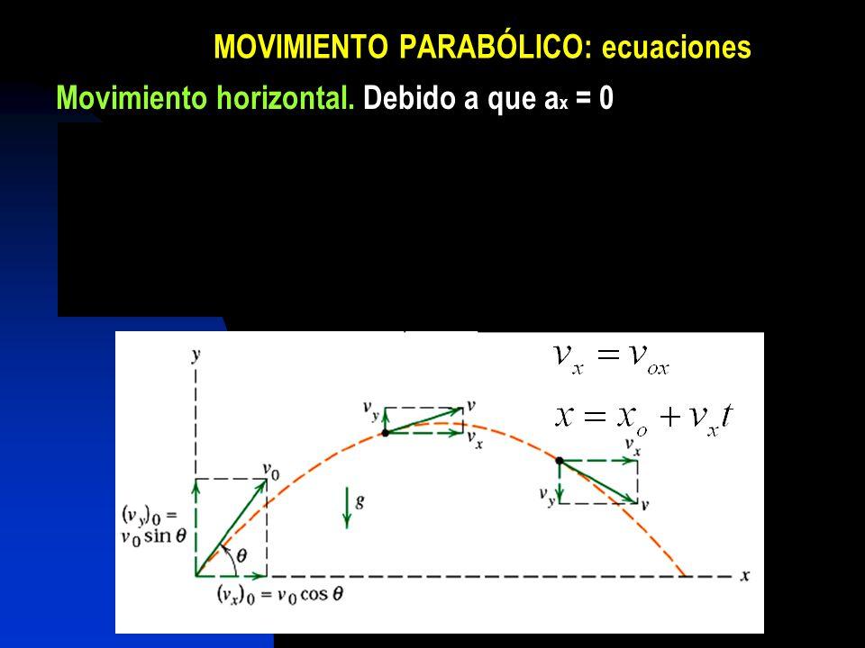 MOVIMIENTO PARABÓLICO: ecuaciones Movimiento horizontal. Debido a que a x = 0