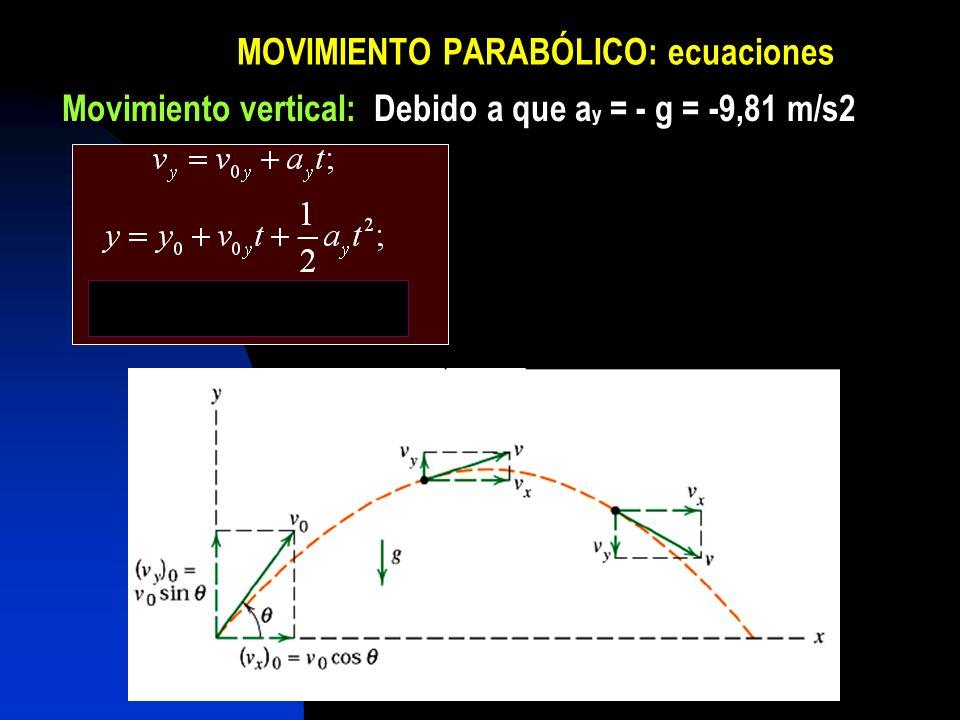 MOVIMIENTO PARABÓLICO: ecuaciones Movimiento vertical: Debido a que a y = - g = -9,81 m/s2