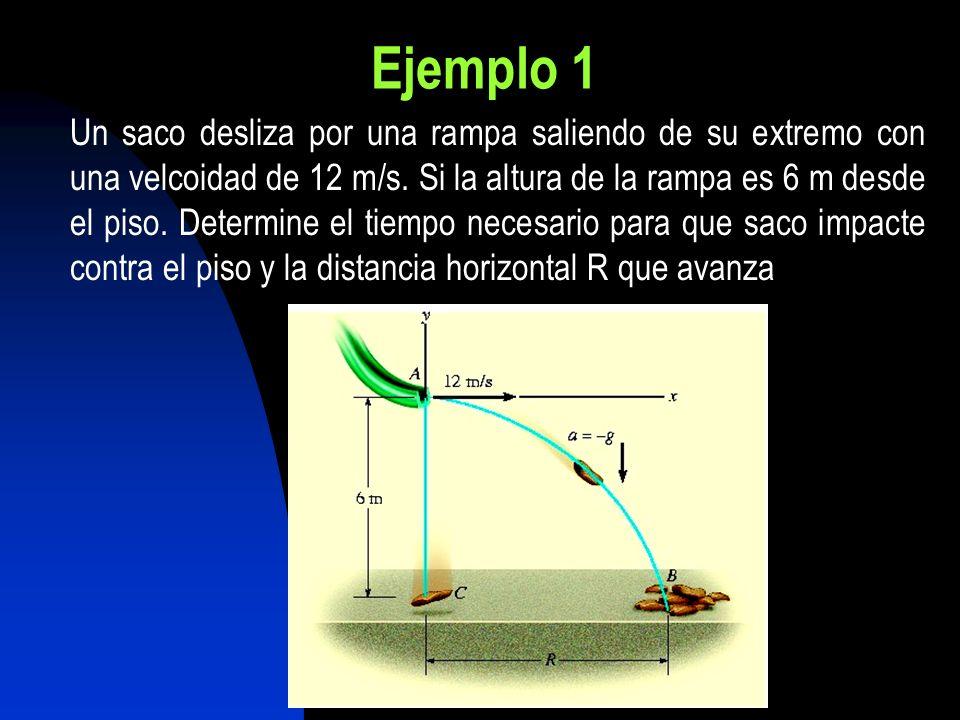 Ejemplo 1 Un saco desliza por una rampa saliendo de su extremo con una velcoidad de 12 m/s. Si la altura de la rampa es 6 m desde el piso. Determine e