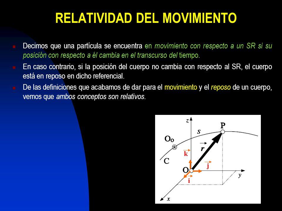 RELATIVIDAD DEL MOVIMIENTO Decimos que una partícula se encuentra en movimiento con respecto a un SR si su posición con respecto a él cambia en el tra