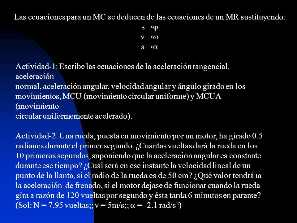 Las ecuaciones para un MC se deducen de las ecuaciones de un MR sustituyendo: s v a Actividad-1: Escribe las ecuaciones de la aceleración tangencial,