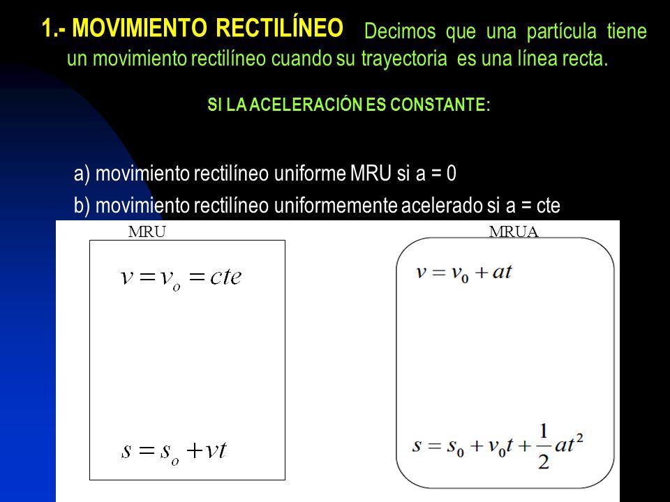 1.- MOVIMIENTO RECTILÍNEO Decimos que una partícula tiene un movimiento rectilíneo cuando su trayectoria es una línea recta. SI LA ACELERACIÓN ES CONS