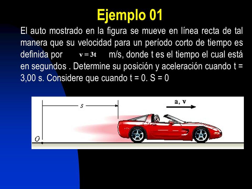 Ejemplo 01 El auto mostrado en la figura se mueve en línea recta de tal manera que su velocidad para un período corto de tiempo es definida por m/s, d