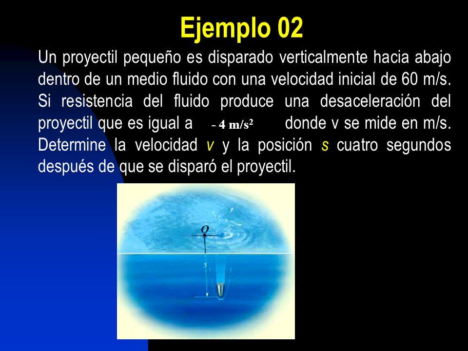 Ejemplo 02 Un proyectil pequeño es disparado verticalmente hacia abajo dentro de un medio fluido con una velocidad inicial de 60 m/s. Si resistencia d
