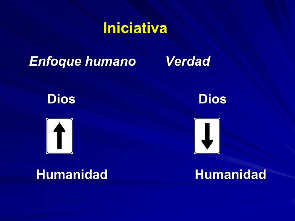 Iniciativa Enfoque humano Verdad Dios Dios Humanidad Humanidad Humanidad Humanidad