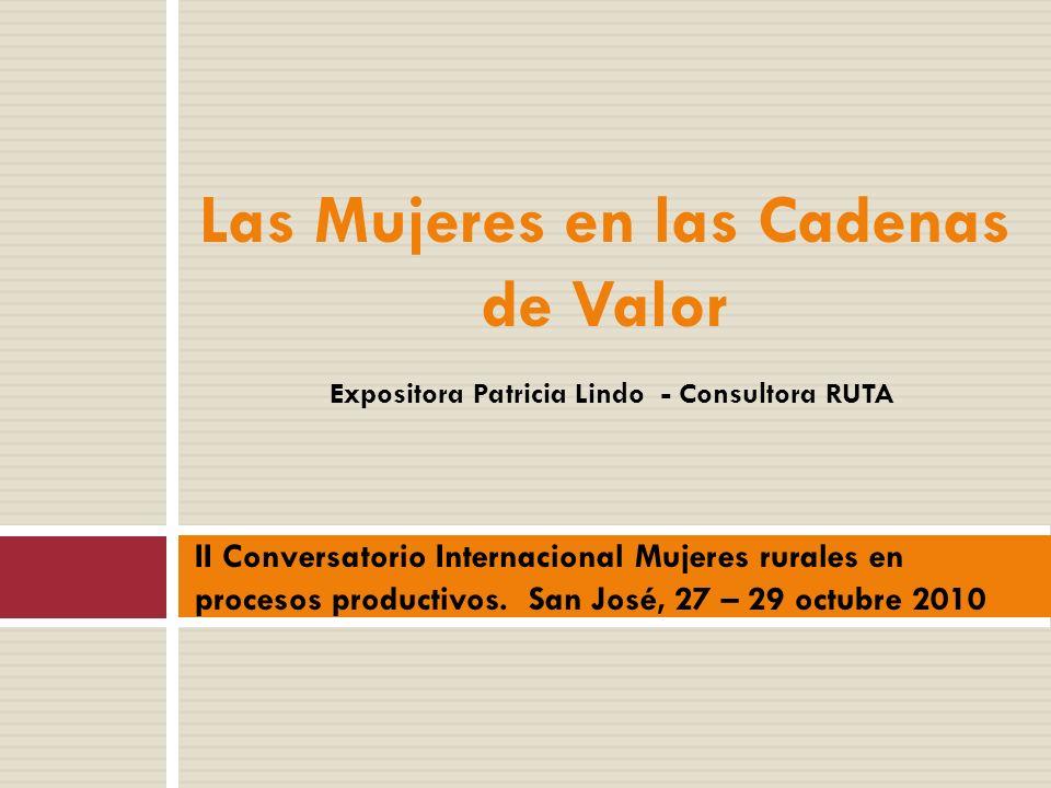 II Conversatorio Internacional Mujeres rurales en procesos productivos.