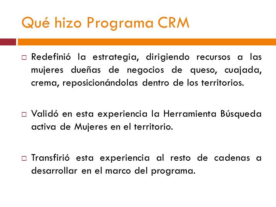 Qué hizo Programa CRM Redefinió la estrategia, dirigiendo recursos a las mujeres dueñas de negocios de queso, cuajada, crema, reposicionándolas dentro de los territorios.
