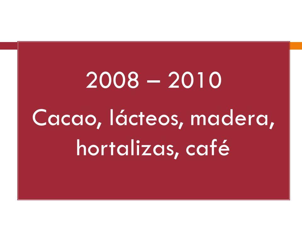 2008 – 2010 Cacao, lácteos, madera, hortalizas, café