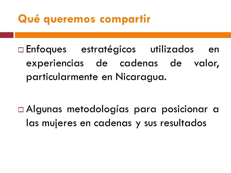 Qué queremos compartir Enfoques estratégicos utilizados en experiencias de cadenas de valor, particularmente en Nicaragua.