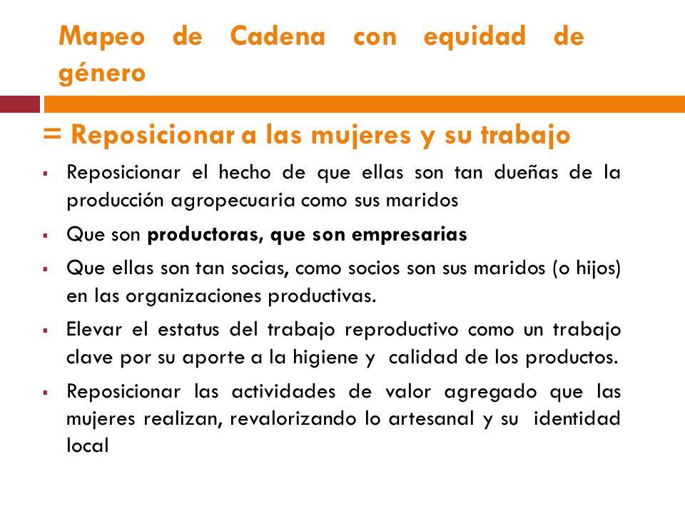 Mapeo de Cadena con equidad de género = Reposicionar a las mujeres y su trabajo Reposicionar el hecho de que ellas son tan dueñas de la producción agropecuaria como sus maridos Que son productoras, que son empresarias Que ellas son tan socias, como socios son sus maridos (o hijos) en las organizaciones productivas.
