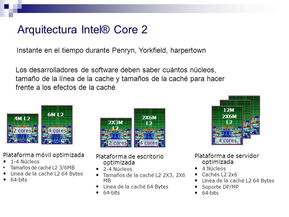 Plataforma móvil optimizada 1-4 Núcleos Tamaños de caché L2 3/6MB Línea de la caché L2 64 Bytes 64-bits 6M 6M L2 4M 4M L2 Plataforma de escritorio opt
