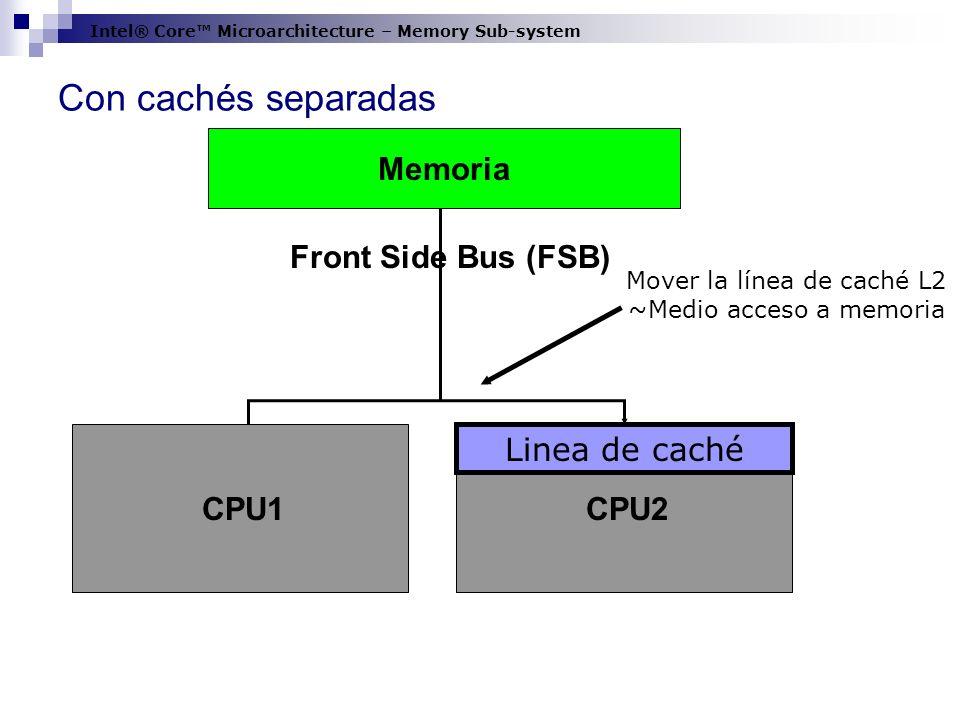 Con cachés separadas CPU1 CPU2 Memoria Front Side Bus (FSB) Linea de caché Mover la línea de caché L2 ~Medio acceso a memoria Intel® Core Microarchite