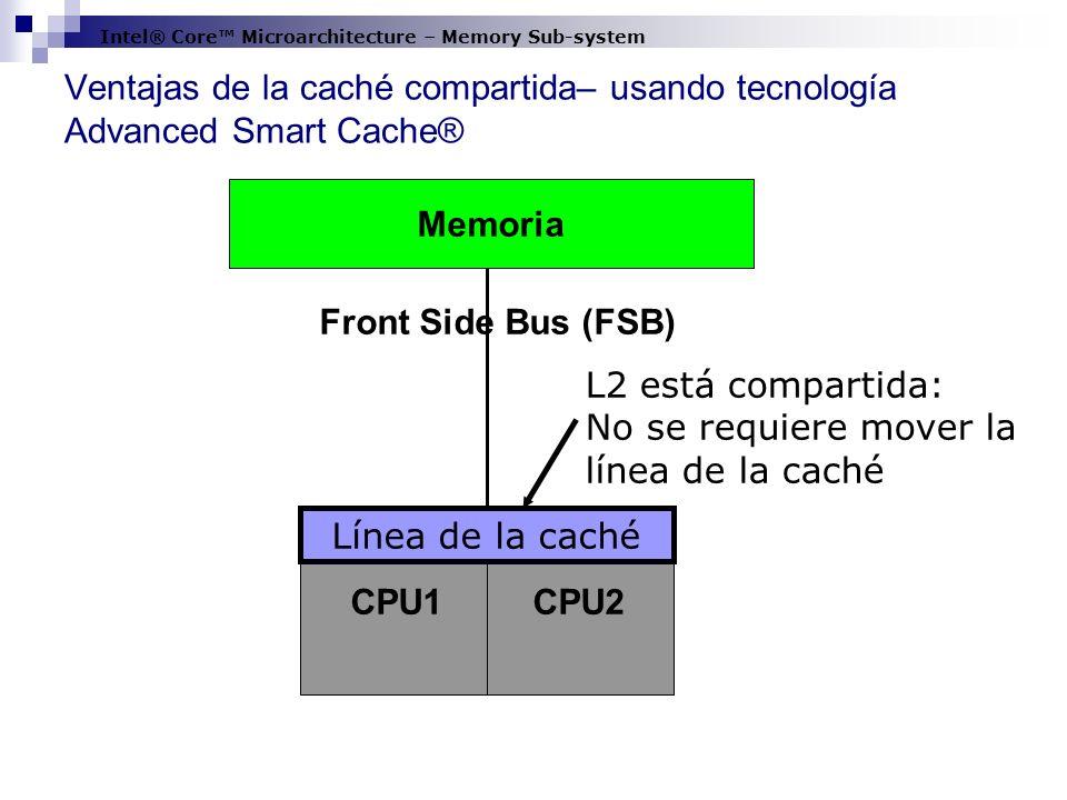 CPU2 Ventajas de la caché compartida– usando tecnología Advanced Smart Cache® CPU1 Memoria Front Side Bus (FSB) Línea de la caché L2 está compartida: