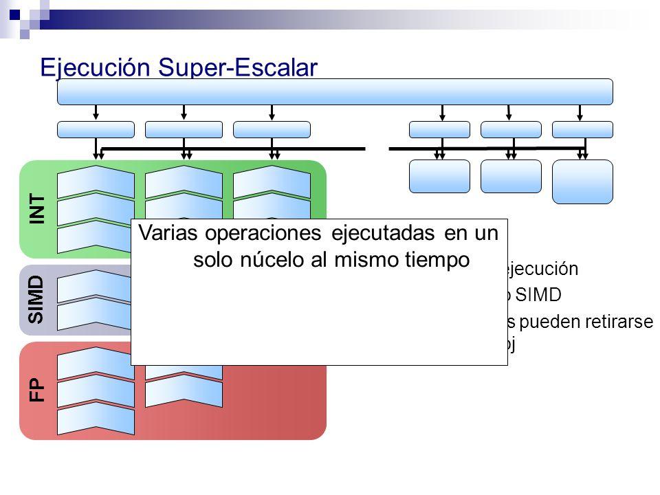 Ejecución Super-Escalar FP SIMD INT Varias unidades de ejecución Permiten paralelismo SIMD Muchas instrucciones pueden retirarse en un ciclo de reloj