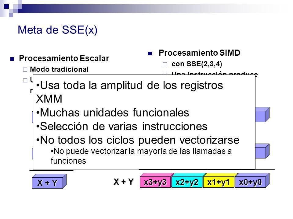 Meta de SSE(x) + Procesamiento Escalar Modo tradicional Una instrucción produce un resultado X Y X + Y = Procesamiento SIMD con SSE(2,3,4) Una instruc