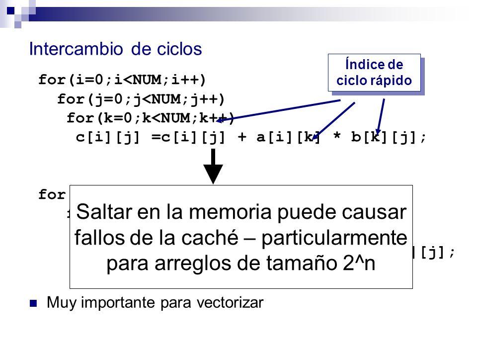 Intercambio de ciclos Muy importante para vectorizar for(i=0;i<NUM;i++) for(j=0;j<NUM;j++) for(k=0;k<NUM;k++) c[i][j] =c[i][j] + a[i][k] * b[k][j]; fo