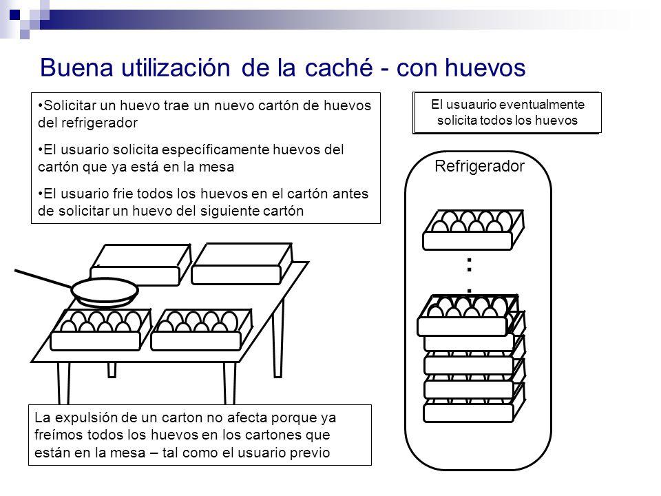 Refrigerador El usuario previo ha usado todos los huevos en la mesa : Buena utilización de la caché - con huevos La expulsión de un carton no afecta p