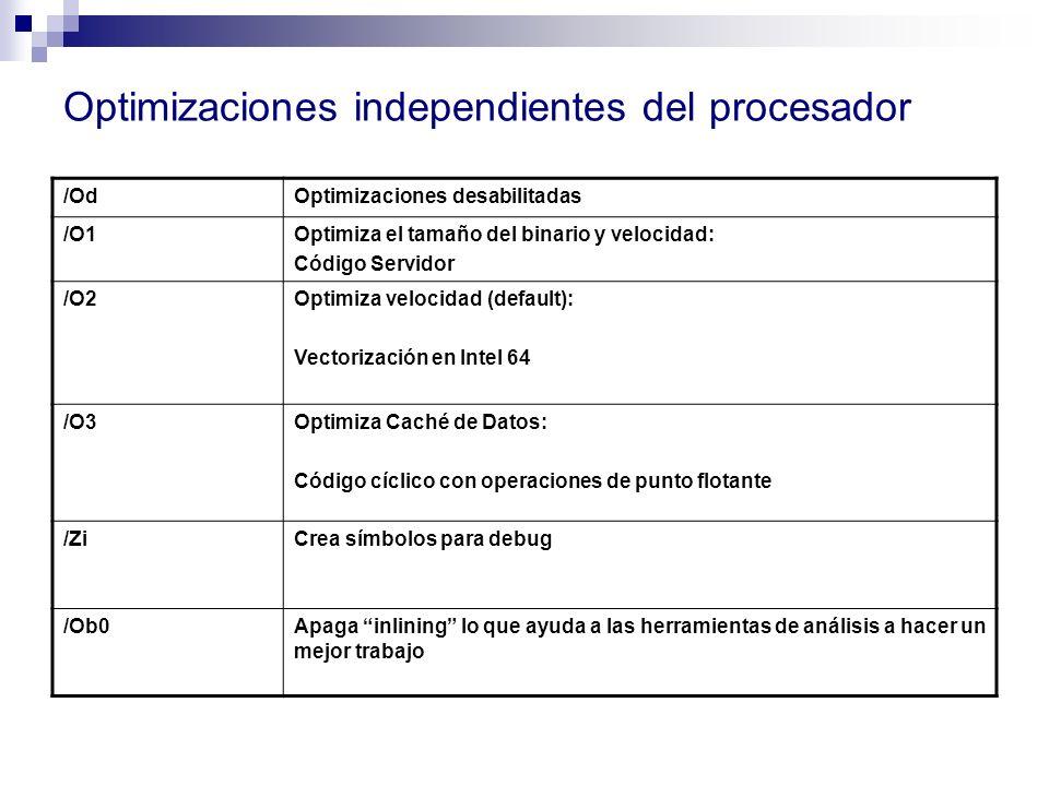 Optimizaciones independientes del procesador /OdOptimizaciones desabilitadas /O1Optimiza el tamaño del binario y velocidad: Código Servidor /O2Optimiz