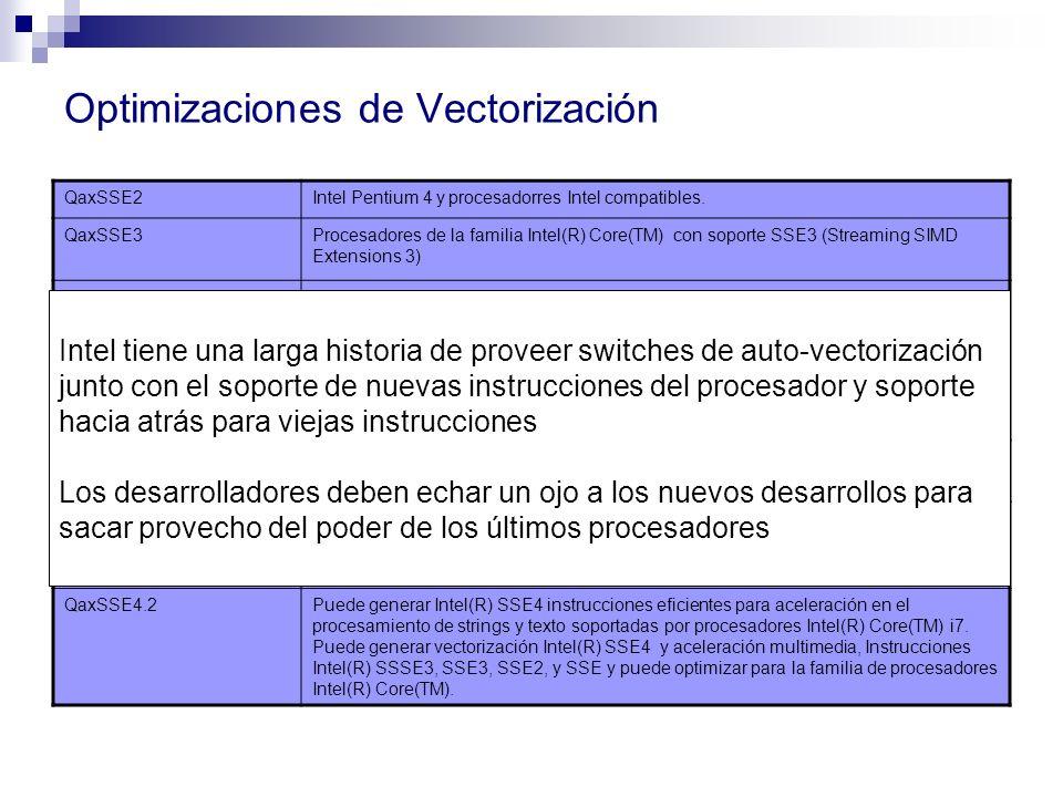 Optimizaciones de Vectorización QaxSSE2Intel Pentium 4 y procesadorres Intel compatibles. QaxSSE3 Procesadores de la familia Intel(R) Core(TM) con sop