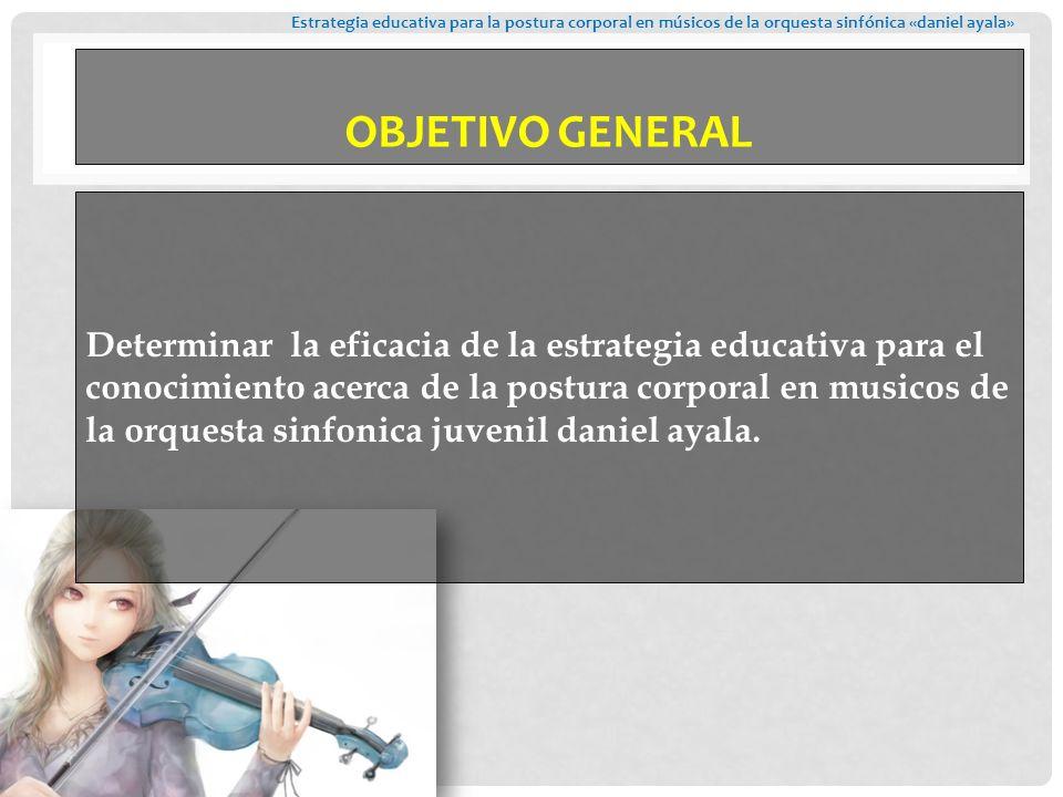 OBJETIVO GENERAL Determinar la eficacia de la estrategia educativa para el conocimiento acerca de la postura corporal en musicos de la orquesta sinfonica juvenil daniel ayala.