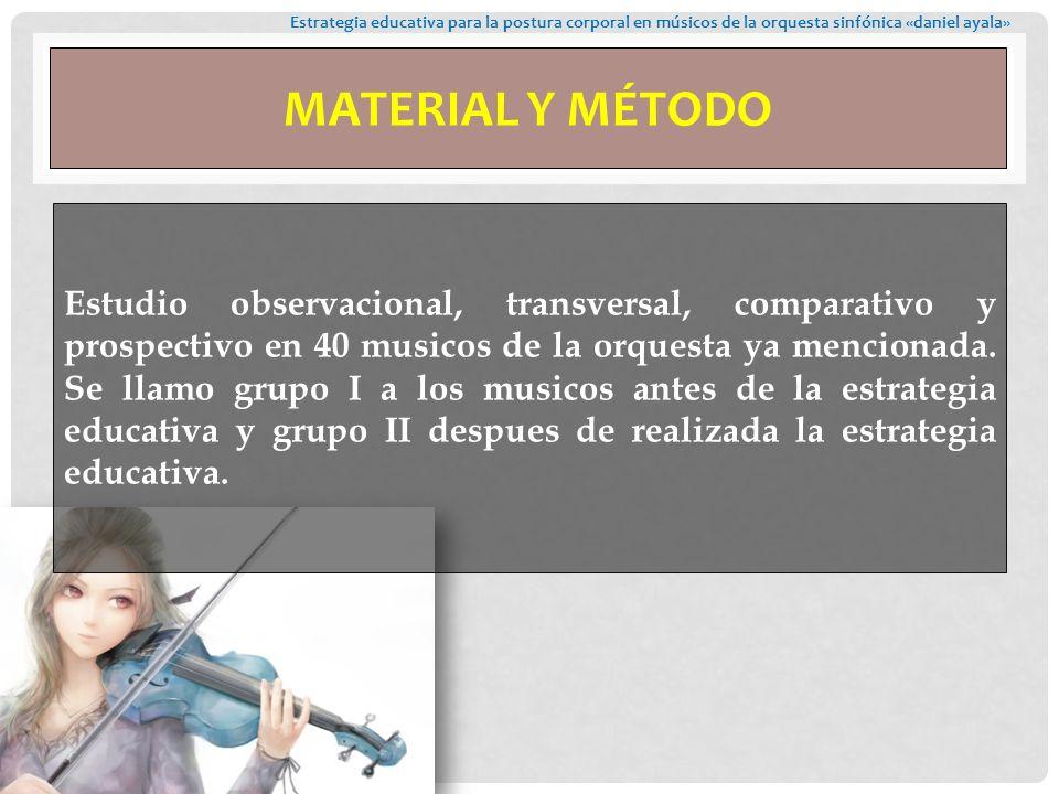 MATERIAL Y MÉTODO Estudio observacional, transversal, comparativo y prospectivo en 40 musicos de la orquesta ya mencionada.
