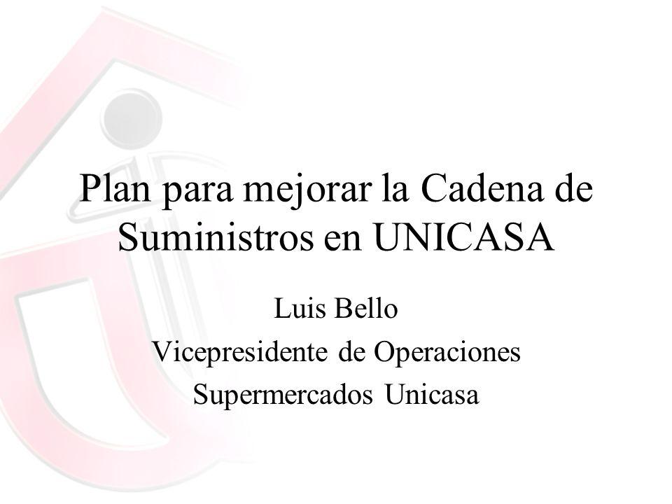 Plan para mejorar la Cadena de Suministros en UNICASA Luis Bello Vicepresidente de Operaciones Supermercados Unicasa