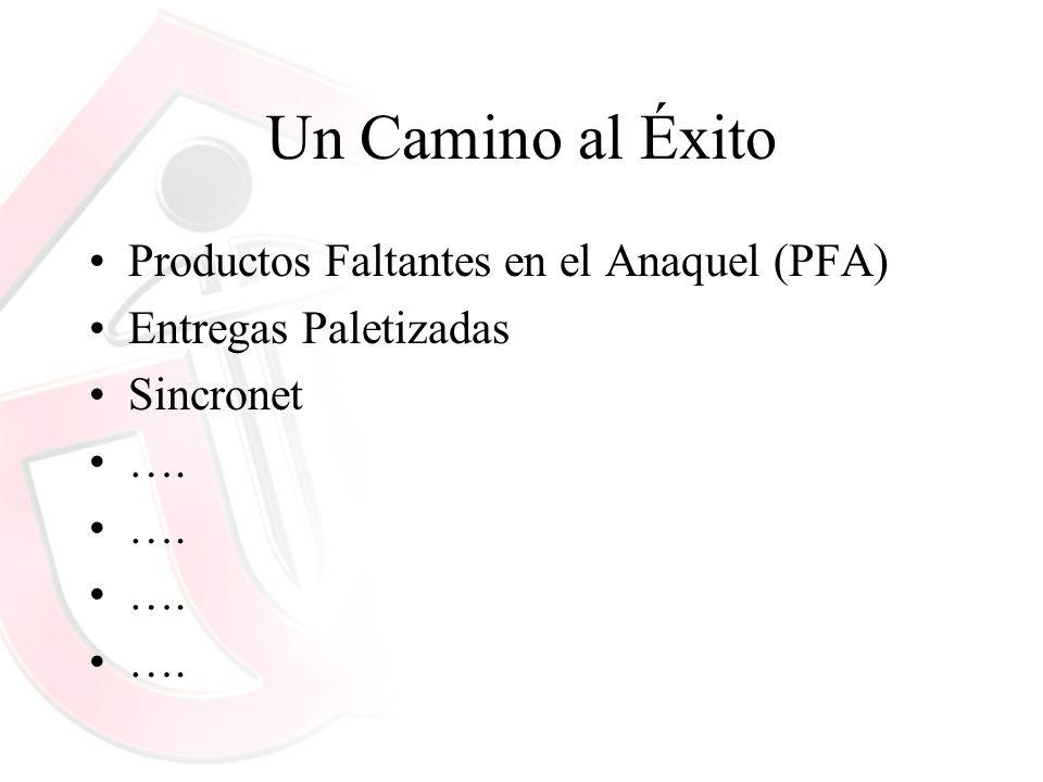Un Camino al Éxito Productos Faltantes en el Anaquel (PFA) Entregas Paletizadas Sincronet ….