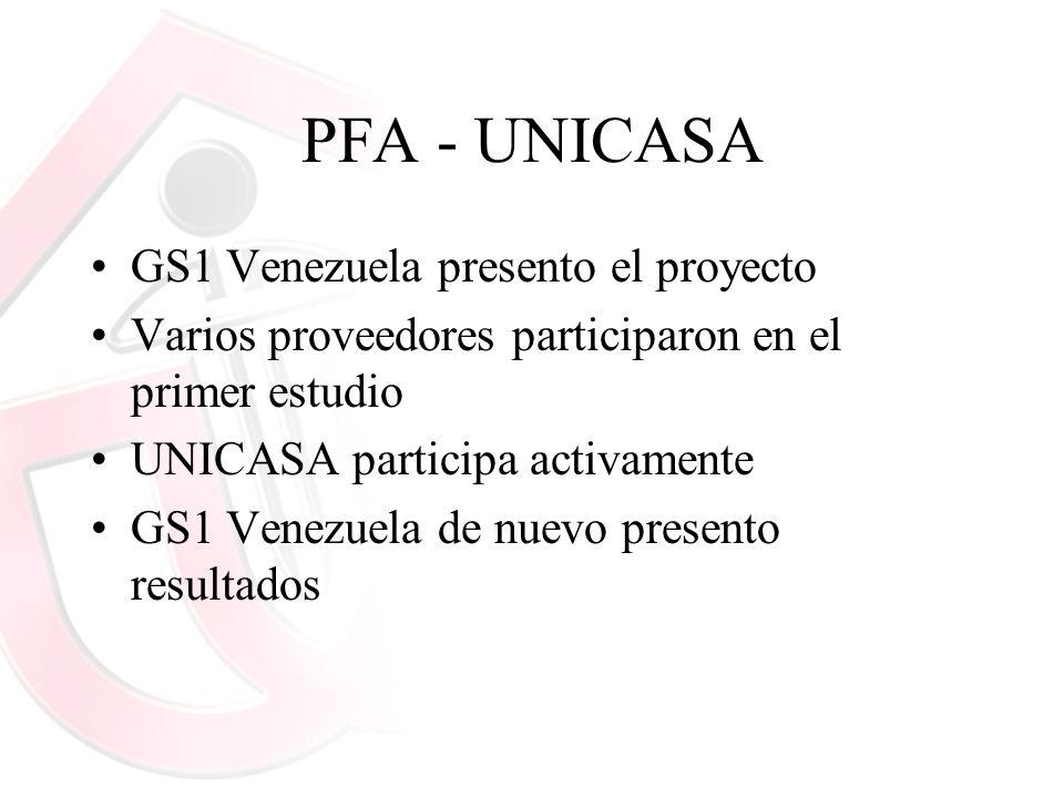 PFA - UNICASA GS1 Venezuela presento el proyecto Varios proveedores participaron en el primer estudio UNICASA participa activamente GS1 Venezuela de n
