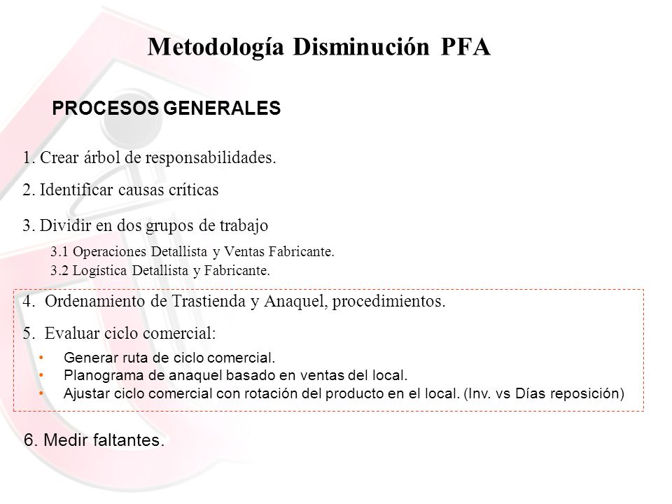 Metodología Disminución PFA 1. Crear árbol de responsabilidades. 2. Identificar causas críticas 3. Dividir en dos grupos de trabajo 3.1 Operaciones De
