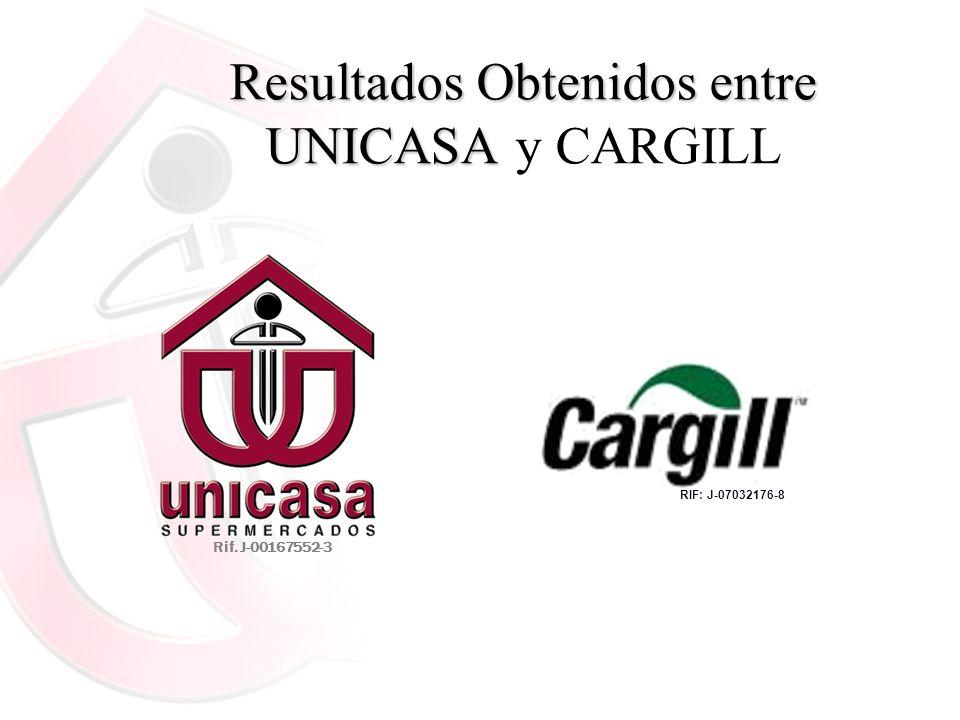 Resultados Obtenidos entre UNICASA Resultados Obtenidos entre UNICASA y CARGILL Rif. J-00167552-3 RIF: J-07032176-8