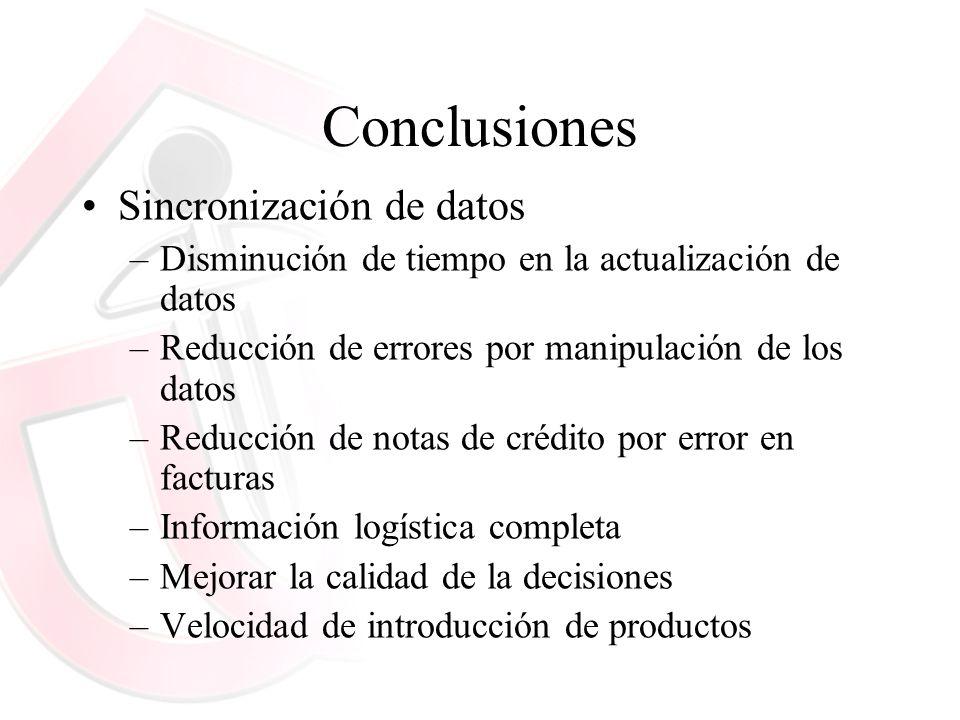 Conclusiones Sincronización de datos –Disminución de tiempo en la actualización de datos –Reducción de errores por manipulación de los datos –Reducció