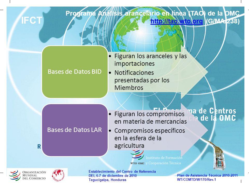 Establecimiento del Centro de Referencia DEI, 6-7 de diciembre de 2010 Tegucigalpa, Honduras Plan de Asistencia Técnica 2010-2011 WT/COMTD/W/170/Rev.1 IFCT Programa Análisis arancelario en línea (TAO) de la OMC http://tao.wto.org (G/MA/238) http://tao.wto.org Figuran los aranceles y las importaciones Notificaciones presentadas por los Miembros Bases de Datos BID Figuran los compromisos en materia de mercancías Compromisos específicos en la esfera de la agricultura Bases de Datos LAR