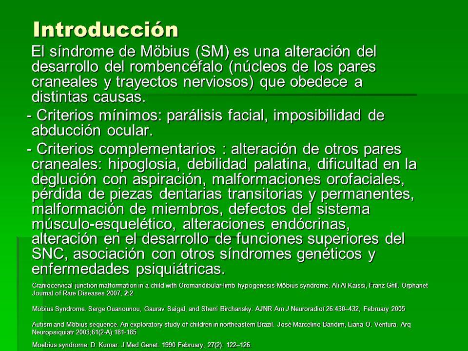 Introducción Introducción El síndrome de Möbius (SM) es una alteración del desarrollo del rombencéfalo (núcleos de los pares craneales y trayectos ner