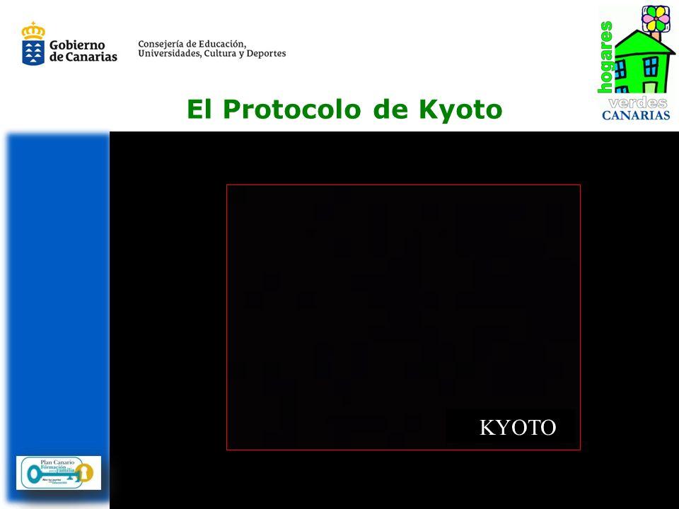El Protocolo de Kyoto KYOTO