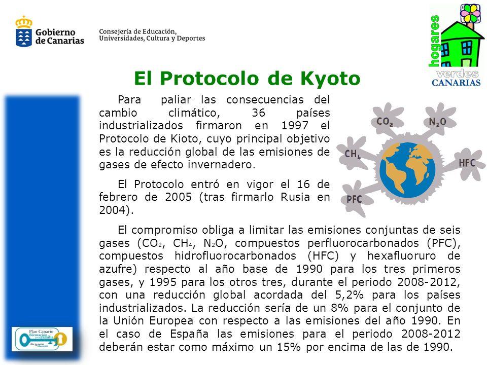 El Protocolo de Kyoto El compromiso obliga a limitar las emisiones conjuntas de seis gases (CO 2, CH 4, N 2 O, compuestos perfluorocarbonados (PFC), c