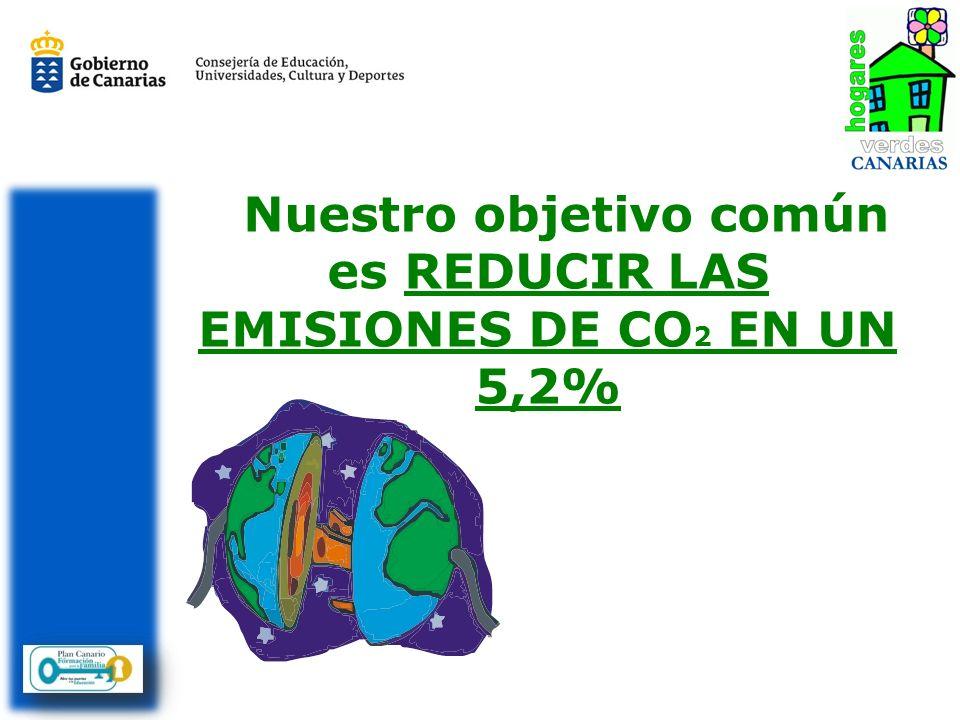 Nuestro objetivo común es REDUCIR LAS EMISIONES DE CO 2 EN UN 5,2%