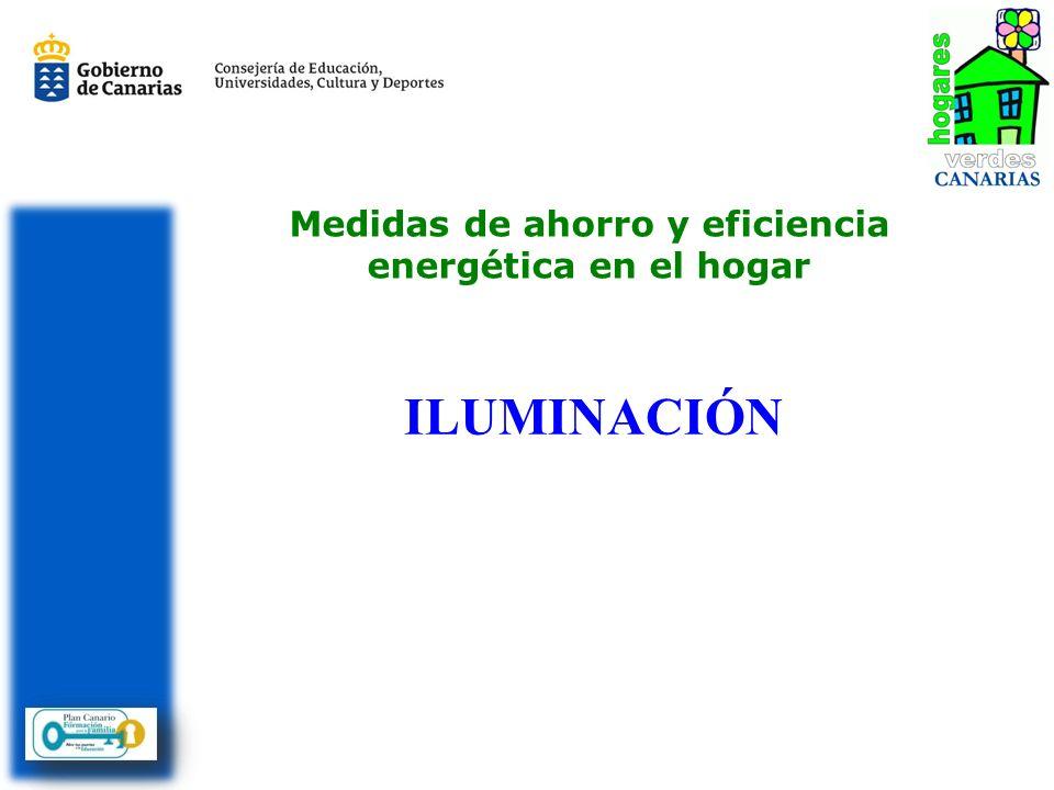Medidas de ahorro y eficiencia energética en el hogar ILUMINACIÓN