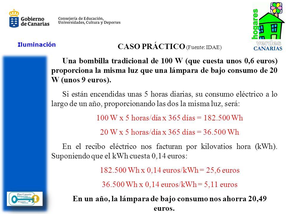 CASO PRÁCTICO (Fuente: IDAE) Una bombilla tradicional de 100 W (que cuesta unos 0,6 euros) proporciona la misma luz que una lámpara de bajo consumo de