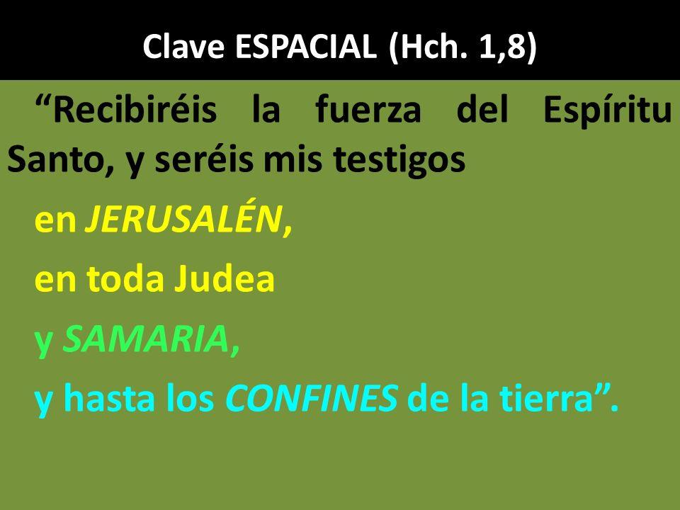 Clave ESPACIAL (Hch. 1,8) Recibiréis la fuerza del Espíritu Santo, y seréis mis testigos en JERUSALÉN, en toda Judea y SAMARIA, y hasta los CONFINES d