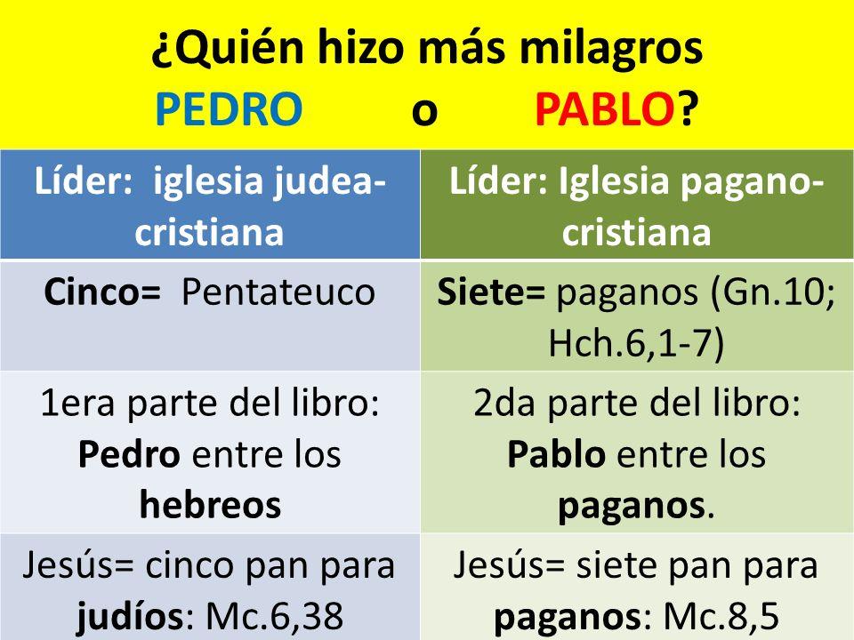 ¿Quién hizo más milagros PEDRO o PABLO? Líder: iglesia judea- cristiana Líder: Iglesia pagano- cristiana Cinco= PentateucoSiete= paganos (Gn.10; Hch.6