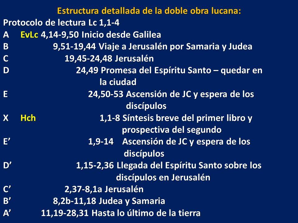 Estructura detallada de la doble obra lucana: Protocolo de lectura Lc 1,1-4 AEvLc4,14-9,50 Inicio desde Galilea B 9,51-19,44 Viaje a Jerusalén por Sam